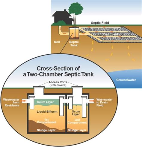 septic filter issue doityourselfcom community forums