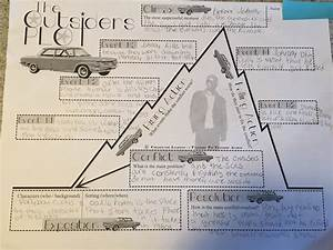 30 Plot Diagram For The Outsiders