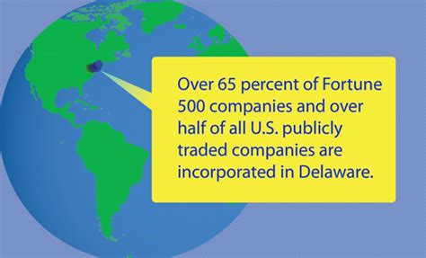 Benefits Of Incorporating In Delaware. Mr Auto Body Champaign Colleges In Ontario Ca. Treatment Options For Asthma. How Can I Protect My Credit Utah Title Loan. Fixed Wireless Terminal Huawei. Printing Companies Boston Orr Animal Hospital. Med School Applications 2008 Server Antivirus. Portland Community Colleges Ford Fmc Dealer. Connecticut General Life Insurance Company Cigna
