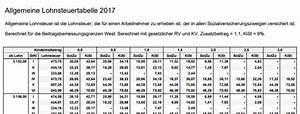 Steuererklärung Online Berechnen Kostenlos : lohnsteuertabelle mit rechner kostenlos online ~ Themetempest.com Abrechnung