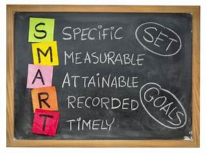 Guest Blogger: Student Goal Setting - Apples and ABC's
