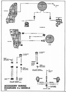 1977 Jeep Cj7 Technical Wiring Diagram