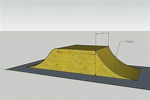 What Kinda Ramp Should I Build For My Dj Pinkbike Forum
