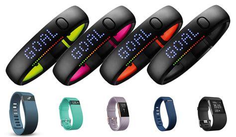 Best Fitness Trackers 2017 Fitbit Garmin Misfit