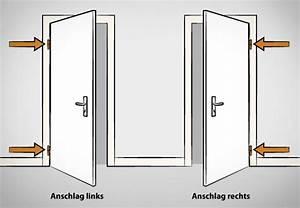 Trockenbau Tür Einbauen : die innent ren einbauen in 6 schritten obi ratgeber ~ Frokenaadalensverden.com Haus und Dekorationen