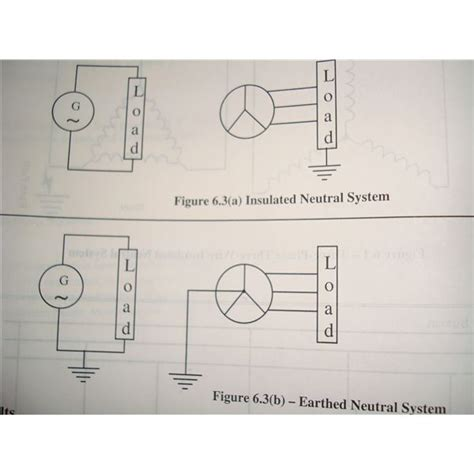 Marine Fuel Tank Grounding Requirements by Ship Grounding How Earthing Works For Different Types Of