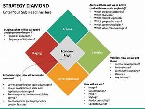 Strategy Diamond Powerpoint Template