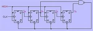 Explain Counters In Digital Circuits