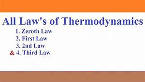 1st Law  2nd Law  3rd Law And Zeroth Law Of Thermodynamics
