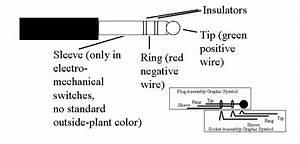 Rj11 Wiring Diagram Tip Ring