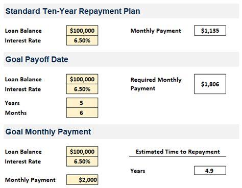 student loan spreadsheet  track  student loans