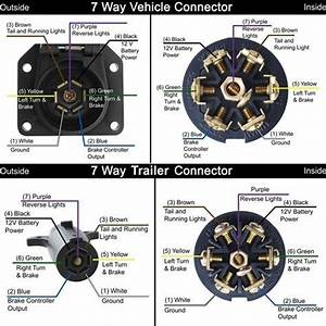 Trailer Plug Wiring Diagram 7 Pin Flat
