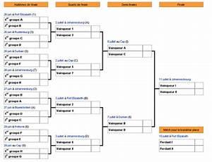 Tableau Du Monde : tableau final coupe du monde mondial 2010 afrique du sud ~ Teatrodelosmanantiales.com Idées de Décoration