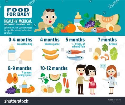 Food Baby Banner Header Brochure Concept Stock Vector