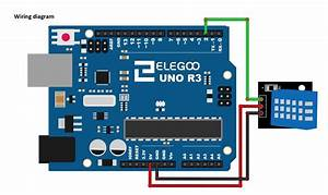 The Most Complete Arduino Uno R3 Starter Kit From Elegoo