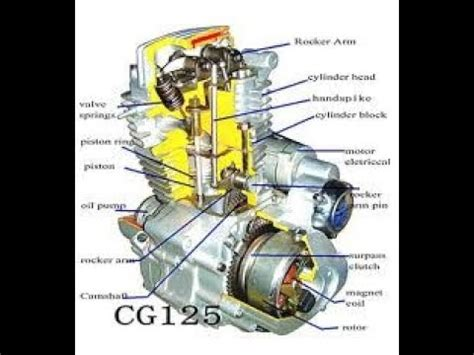 Parts Of A Motorcycle Engine Youtube