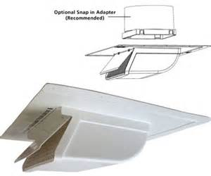 Soffit Intake/Exhaust Vent
