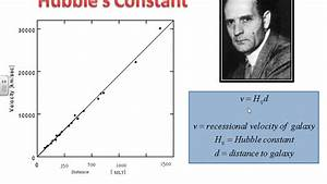 Hubble's Law, Hubble's Constant and Expanding Universe ...