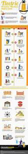 Best Pressure Washer Buying Guide  U0026 Faq