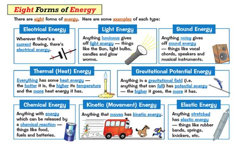 Types Of Energy Png Transparent Types Of Energy.png Images