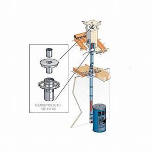 Kit Conduit Poele A Granule : kit d 39 adaptation kst 230 pgi 80 130 poujoulat ~ Edinachiropracticcenter.com Idées de Décoration