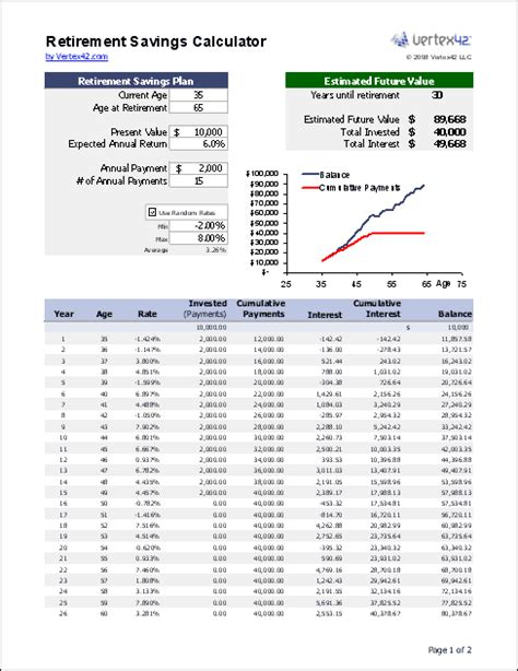 retirement planning excel spreadsheet business templates