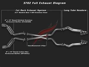 370z Long Tube Headers  Fast Intentions