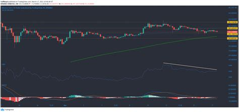 Binance Coin, Ontology, Verge Price Movement Analysis for ...