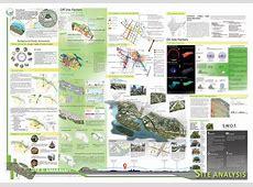 School of Planning And Architecture Vijayawada