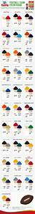 Football Team Food Coloring Guide Pictures  Photos  And