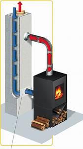 Dezentrale Lüftungsanlage Test : kamin 2 z gig klimaanlage und heizung zu hause ~ Watch28wear.com Haus und Dekorationen