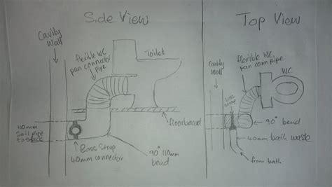 bathbasin waste  horizontal soil pipe