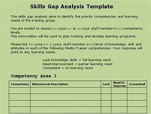 skill gap analysis militarybraliciousco With competency gap analysis template