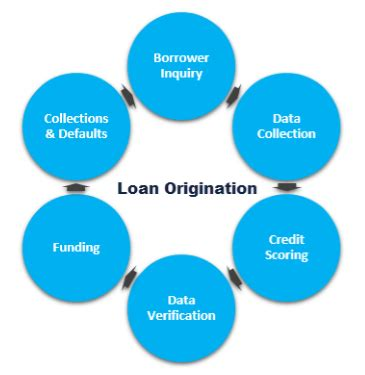 Loan Origination And Risk Management Consulting Services. Psychology Masters Degree Online Accredited. Minority Business Funding Tech School Careers. Sirga Advanced Biopharma Online Estate Agents. Life Insurance For Whole Family. Smart Lipo Orange County Excel Sales Template. Regulatory Affairs Online Course. Total Demolition Services Metal Roofs Florida. State Of Nevada Corporation Search