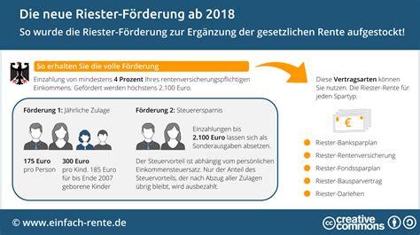 riester 2018 änderungen die neue riester rente ab 2018 infografik
