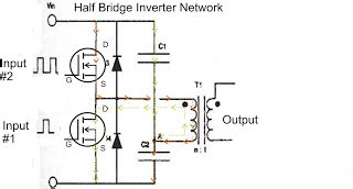 How Design Inverter Theory Tutorial Homemade