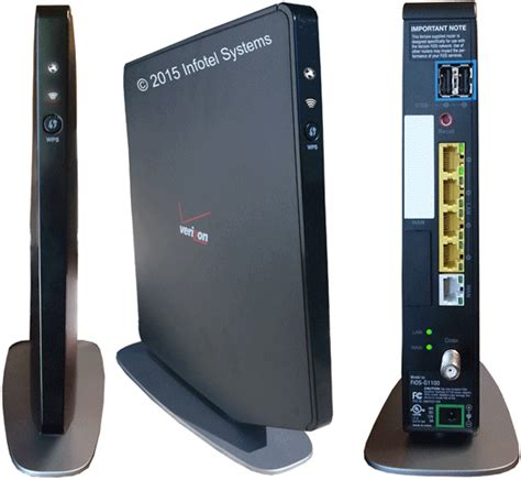 Verizon Fios G1100 Quantum Gateway Normal Status Lights