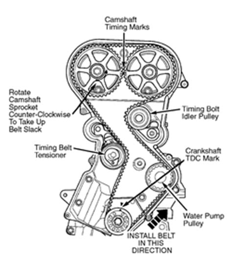 2000 Daewoo Leganza Exhaust Diagram by Solved Timing Marks 2000 Pt Cruser 2 4 Only Non Turbo Fixya