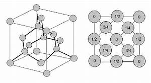 4 3d Cubic Diamond Structure Of Silicon With A Cross
