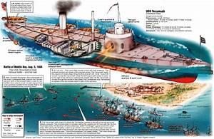 Historic Ships  Extant Us Civil War Monitors