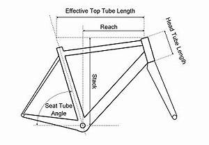 Stack Reach Mtb Berechnen : professional bike fitting to improve cycling performance ~ Themetempest.com Abrechnung
