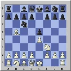 best chess openings chess opening strategy ruy lopez spanish opening