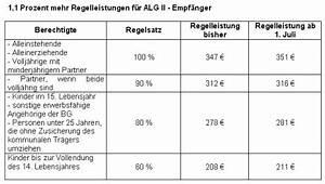 Berechnen Arbeitslosengeld : ein wenig mehr zittauer anzeiger ~ Themetempest.com Abrechnung