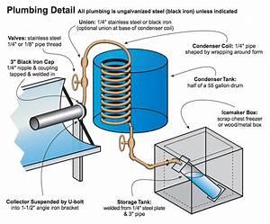 Final Project  U2013 Solar Refrigerator  U2013 Diy Science Fall 2015