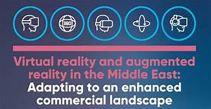VR/AR in Middle East: Adapting to an enhanced commercial ...
