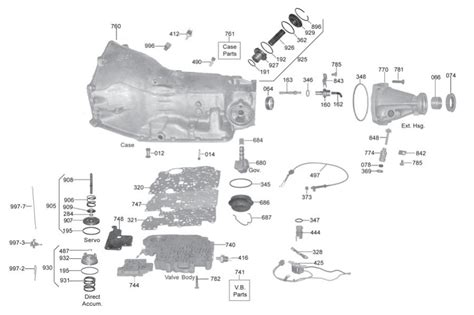 1987 Chevy 700r4 Transmission Part Diagram by Turbo 350 Information And Facts Gm Square 1973