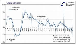 Contra Corner » It's Not Random——The Global Economy's At ...
