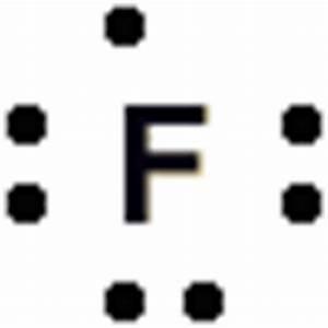 Electron Dot Diagram Of Fluorine : ms wheeler 20100324periodictableatomdiagrams ~ A.2002-acura-tl-radio.info Haus und Dekorationen