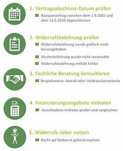 Bewertungszahl Bausparvertrag Lbs : widerruf bausparvertrag aktuelles zum widerrufsrecht 2017 ~ Frokenaadalensverden.com Haus und Dekorationen