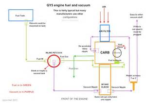 similiar gy6 150cc vacuum line diagram keywords ducati engine diagram also 150cc scooter wiring diagram in addition